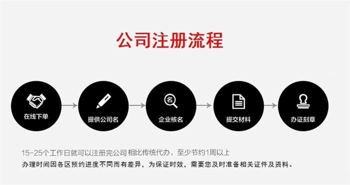 亿博平台客服流程图